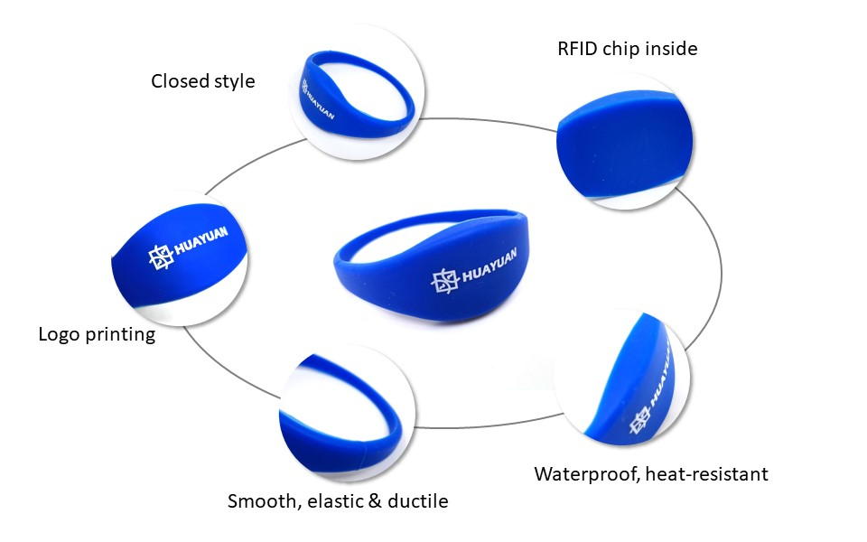 Product details - Oblate face slim RFID silicone wristband