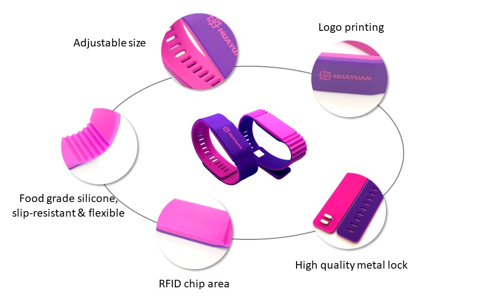 Wristband Details - Dual Color RFID Silicone Wristbands