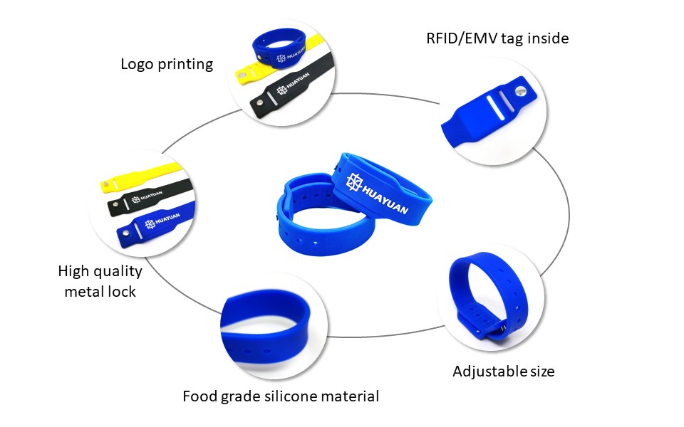 WSP01 Wristband details - Cashless Silicone Wearable Payment Wristband