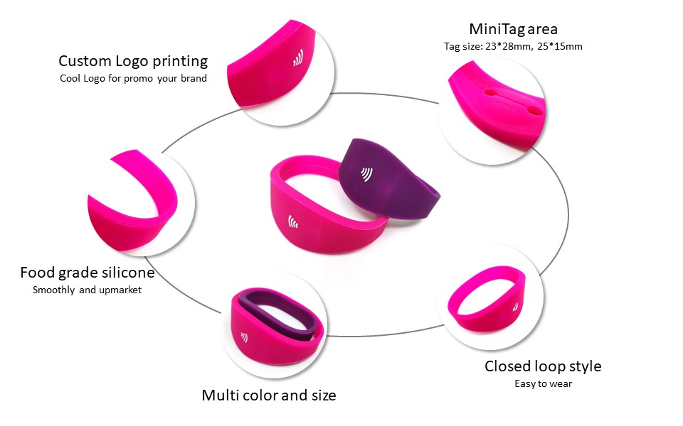 WSP-02 Wristband features and details - Closed Type Cashless Payment Wristband